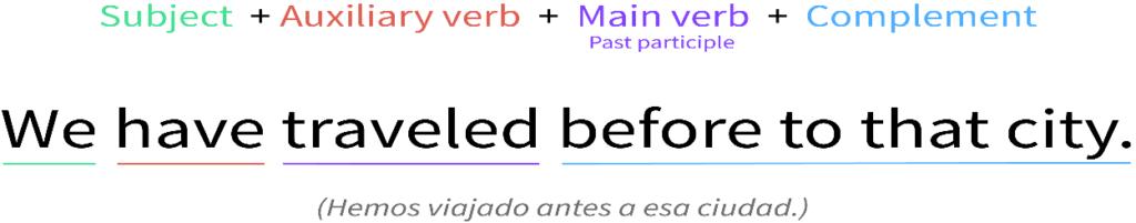 Imagen ejemplo de la formula de presente perfecto simple.
