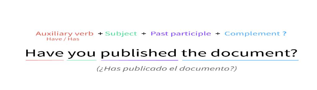 Imagem ejemplo de la formula interrogativa de presente perfecto simple.